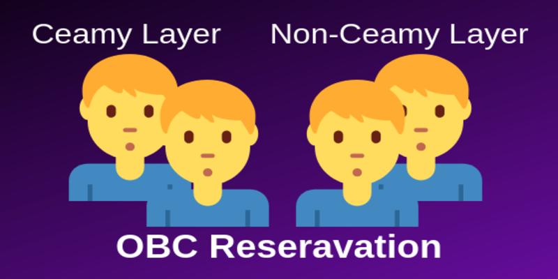 ओबीसी क्रीमी लेयर की आय का मामला से जुड़ा विवाद